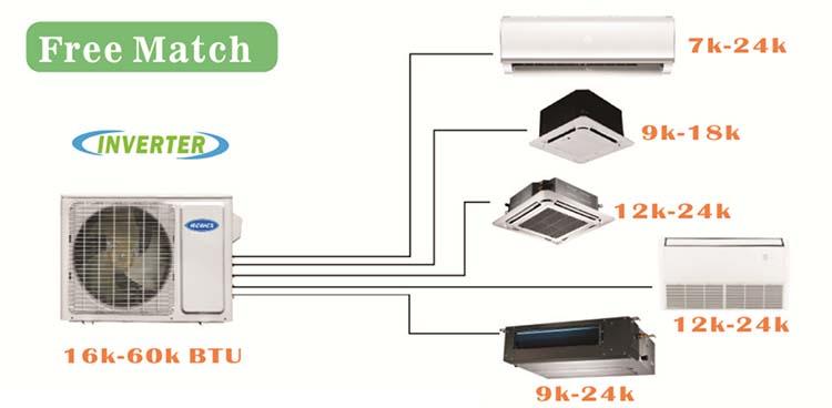 PHILEXI Free Match Air Conditioner-1