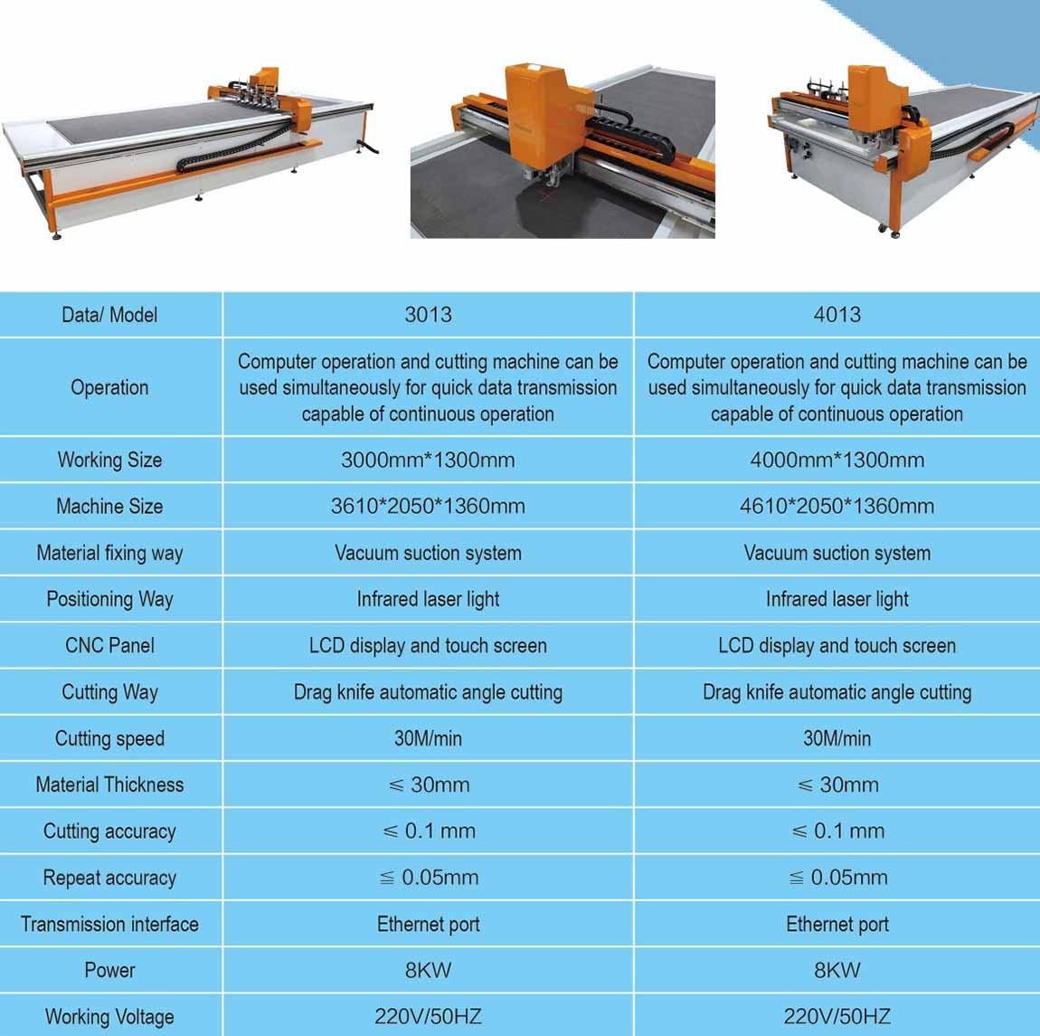 Pre-Insulated Duct CNC Cutting Machine Specification-1150-2