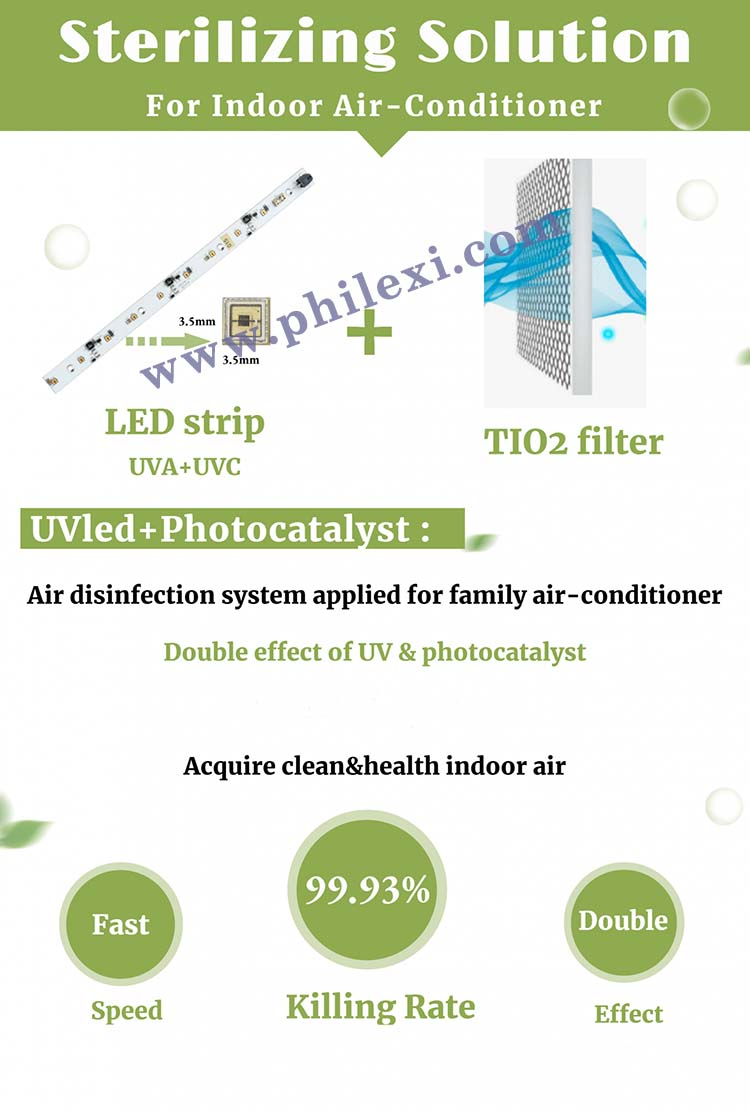 Ultra Air UV Air Sterilizing LED for Mini-Split Sterilizing Solution-1-750